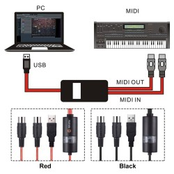 USB to midi interface cable - adapter - converter for PC music keyboard - Windows Mac iOS - 2m